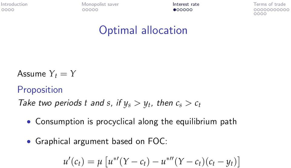 is procyclical along the equilibrium path Graphical