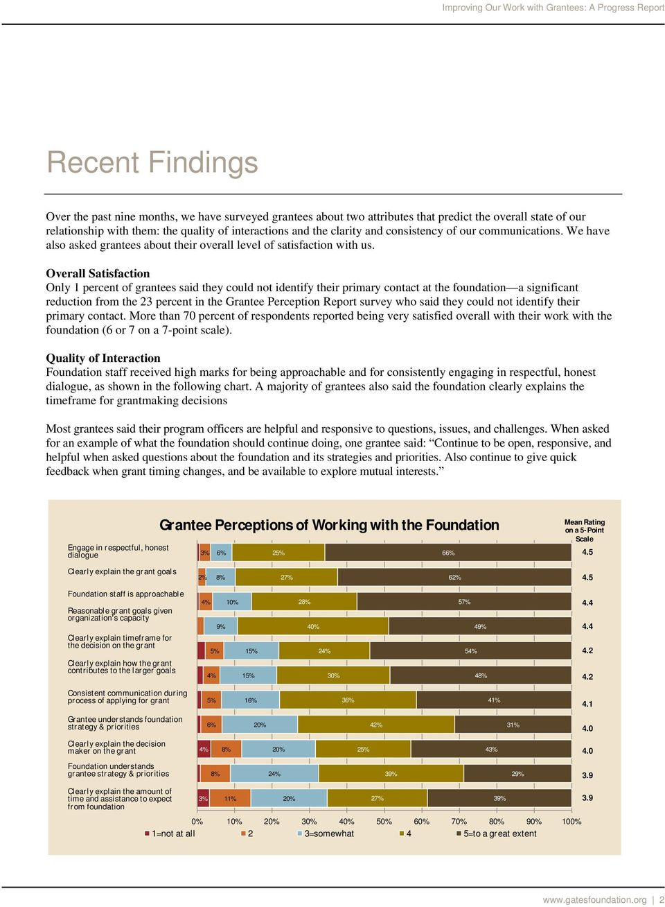 Overall Satisfaction Only 1 percent of grantees said they could not identify their primary contact at the foundation a significant reduction from the 23 percent in the Grantee Perception Report
