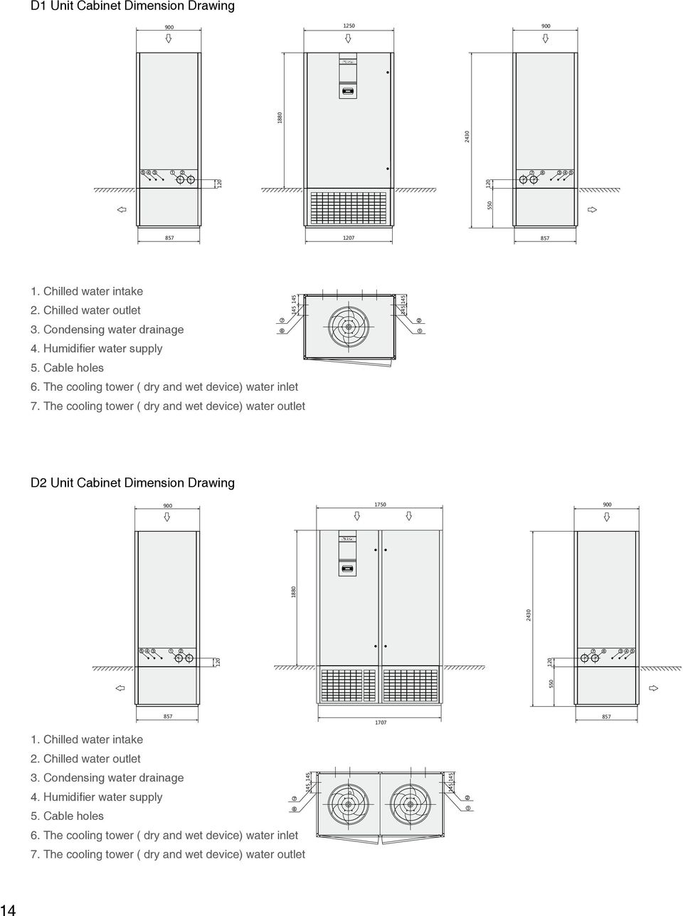 The cooling tower ( dry and wet device) water outlet D2 Unit Cabinet Dimension