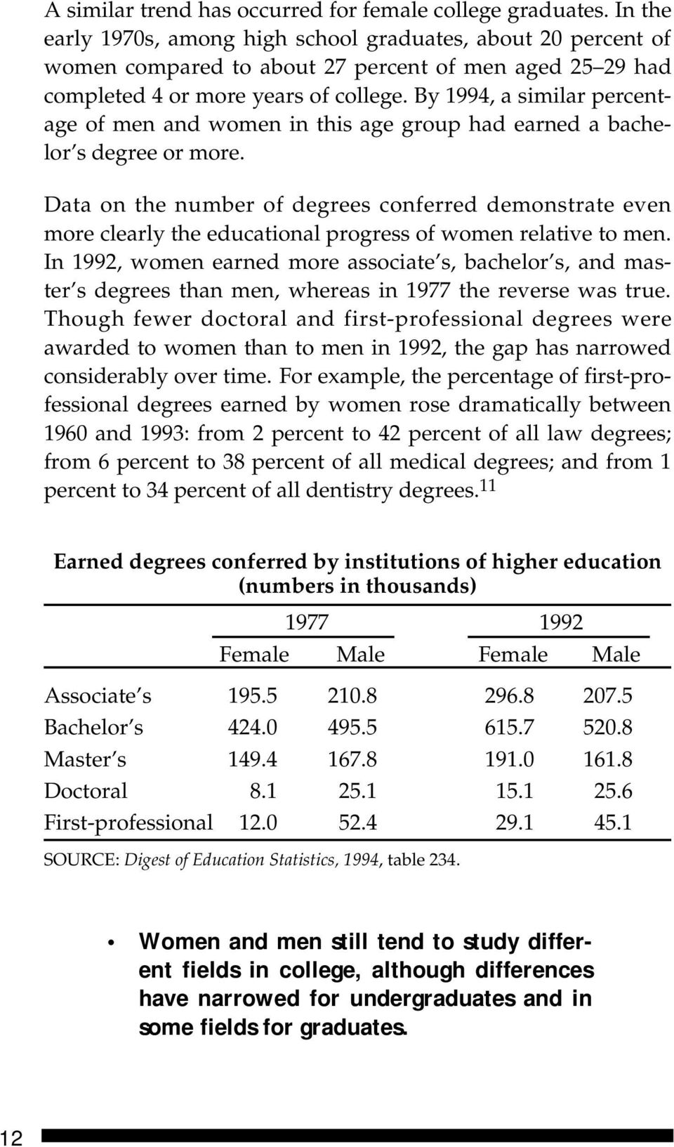 By 1994, a similar percentage of men and women in this age group had earned a bachelor s degree or more.