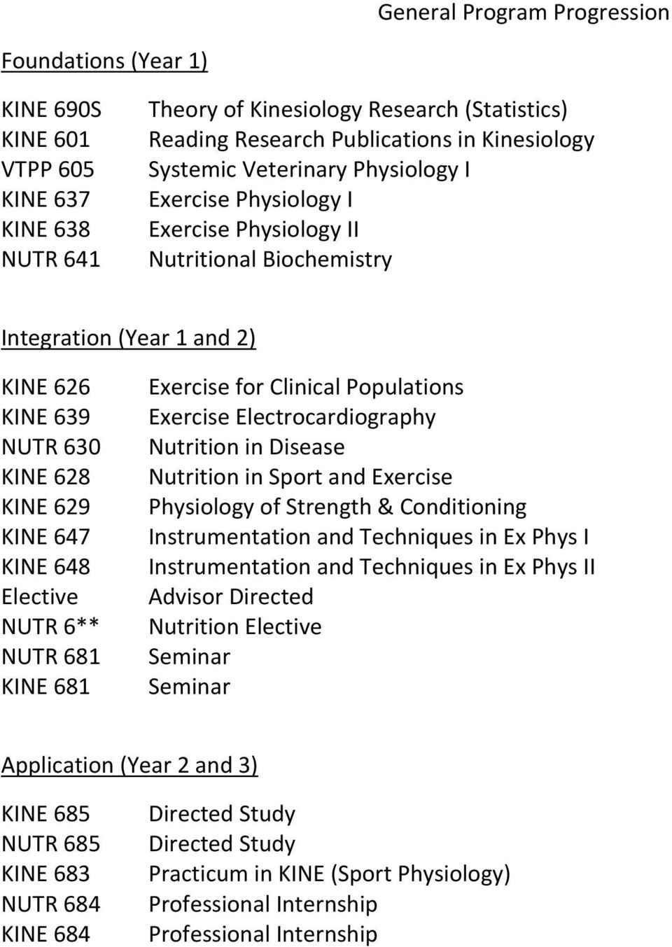 Elective NUTR 6** NUTR 681 KINE 681 Exercise for Clinical Populations Exercise Electrocardiography Nutrition in Disease Nutrition in Sport and Exercise Physiology of Strength & Conditioning