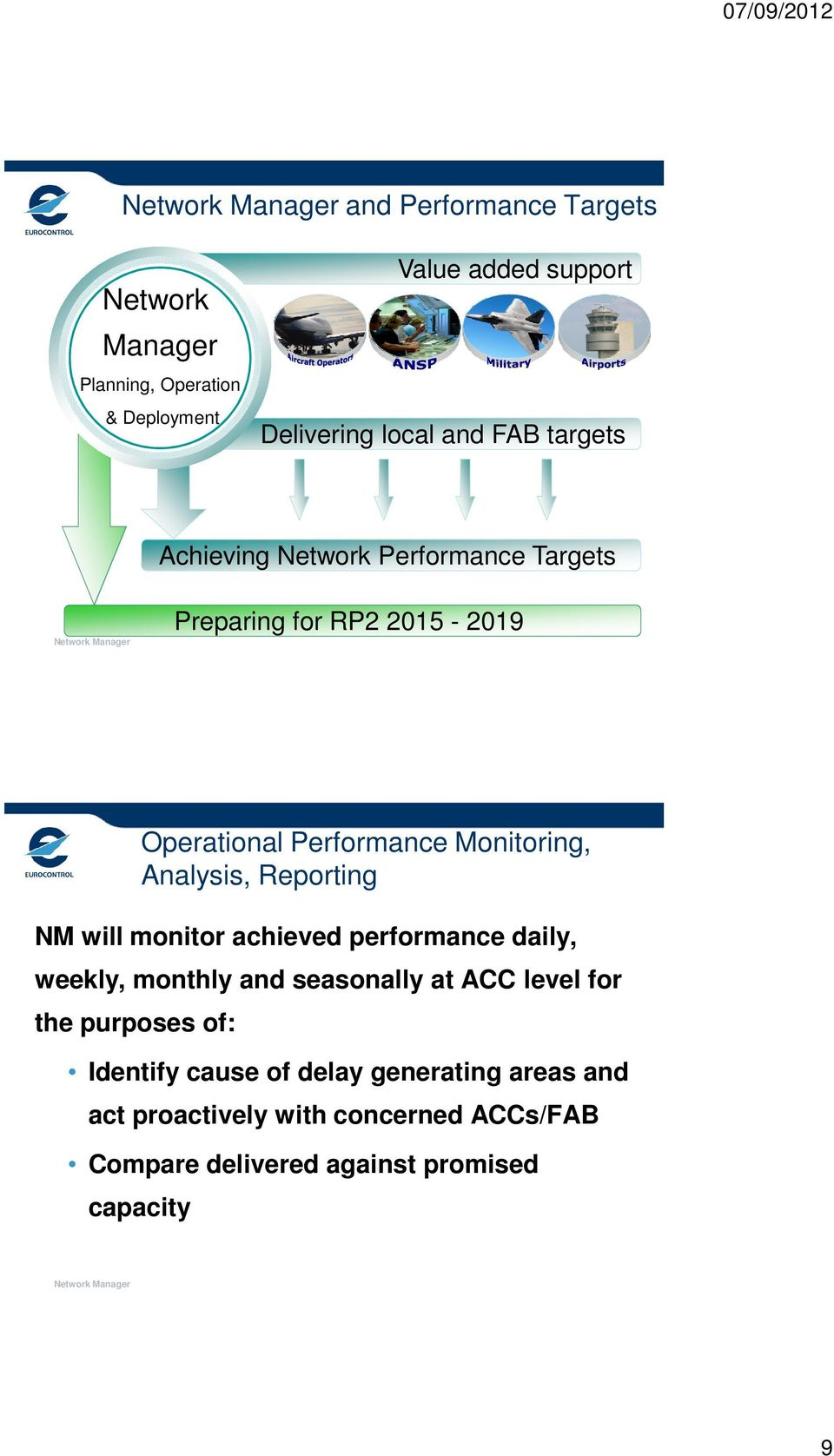 Reporting NM will monitor achieved performance daily, weekly, monthly and seasonally at ACC level for the purposes of: