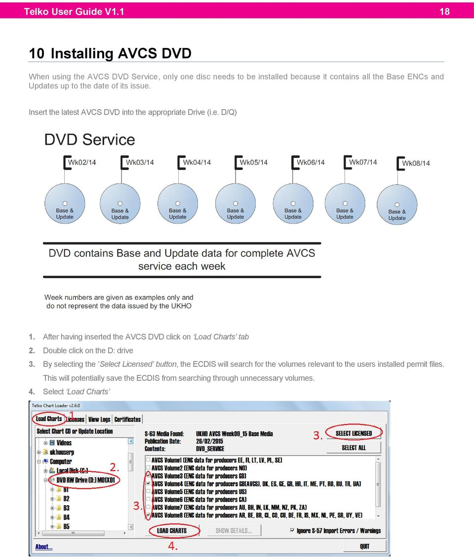 up to the date of its issue. Insert the latest AVCS DVD into the appropriate Drive (i.e. D/Q) 1.