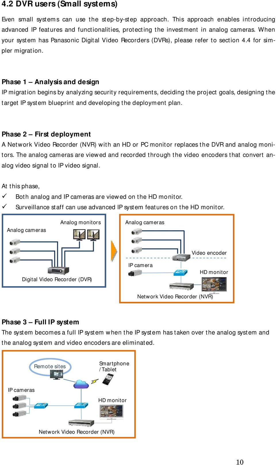 When your system has Panasonic Digital Video Recorders (DVRs), please refer to section 4.4 for simpler migration.