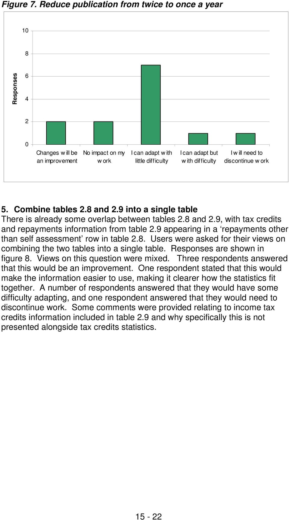 need to discontinue w ork 5. Combine tables 2.8 and 2.9 into a single table There is already some overlap between tables 2.8 and 2.9, with tax credits and repayments information from table 2.