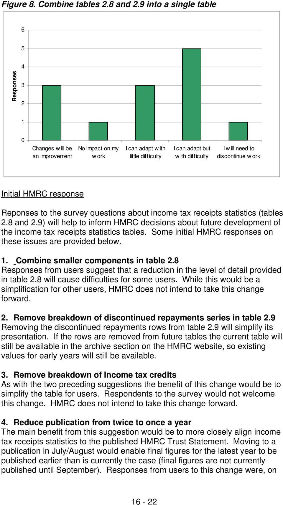 ork Initial HMRC response Reponses to the survey questions about income tax receipts statistics (tables 2.8 and 2.