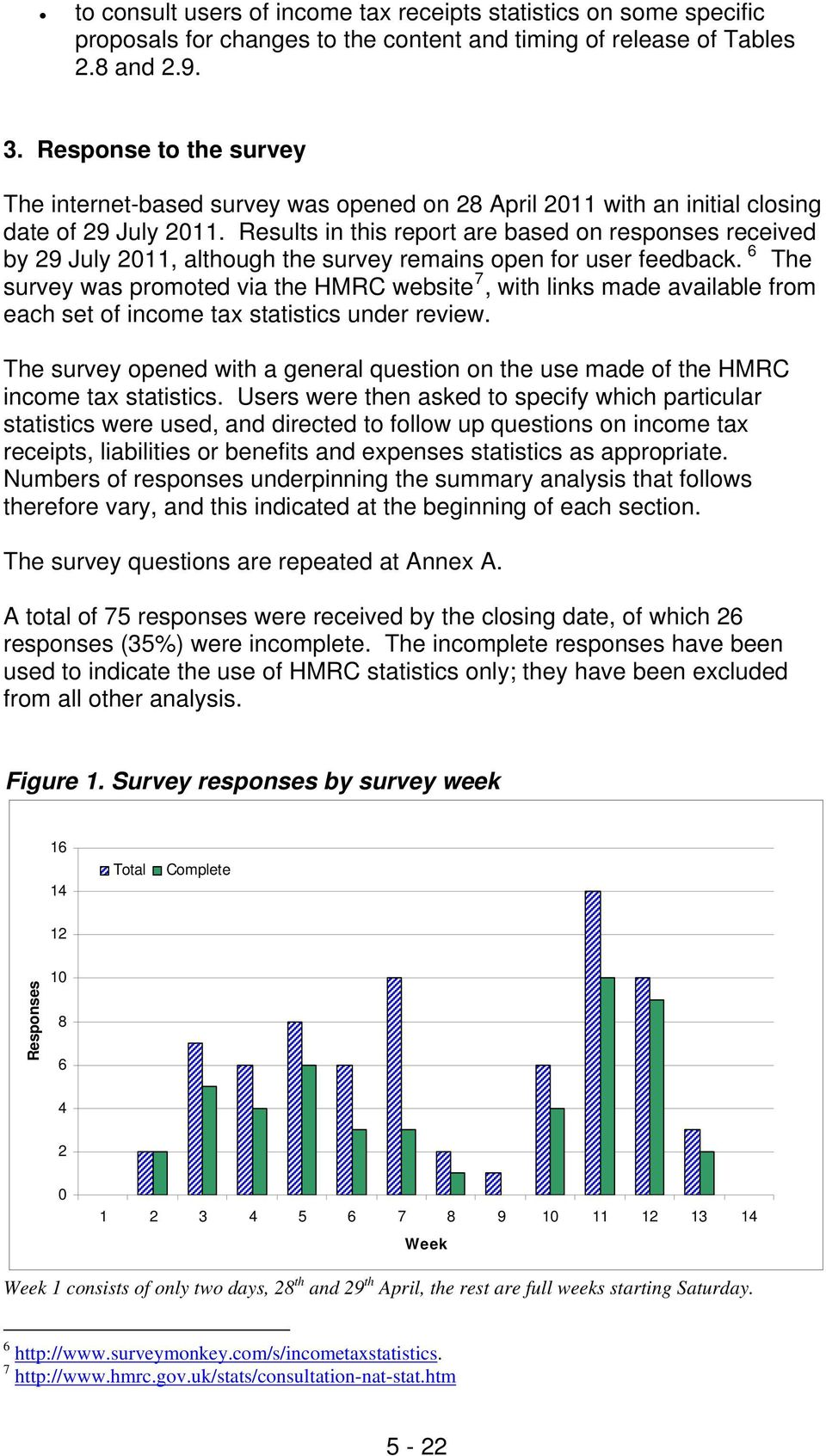 Results in this report are based on responses received by 29 July 2011, although the survey remains open for user feedback.