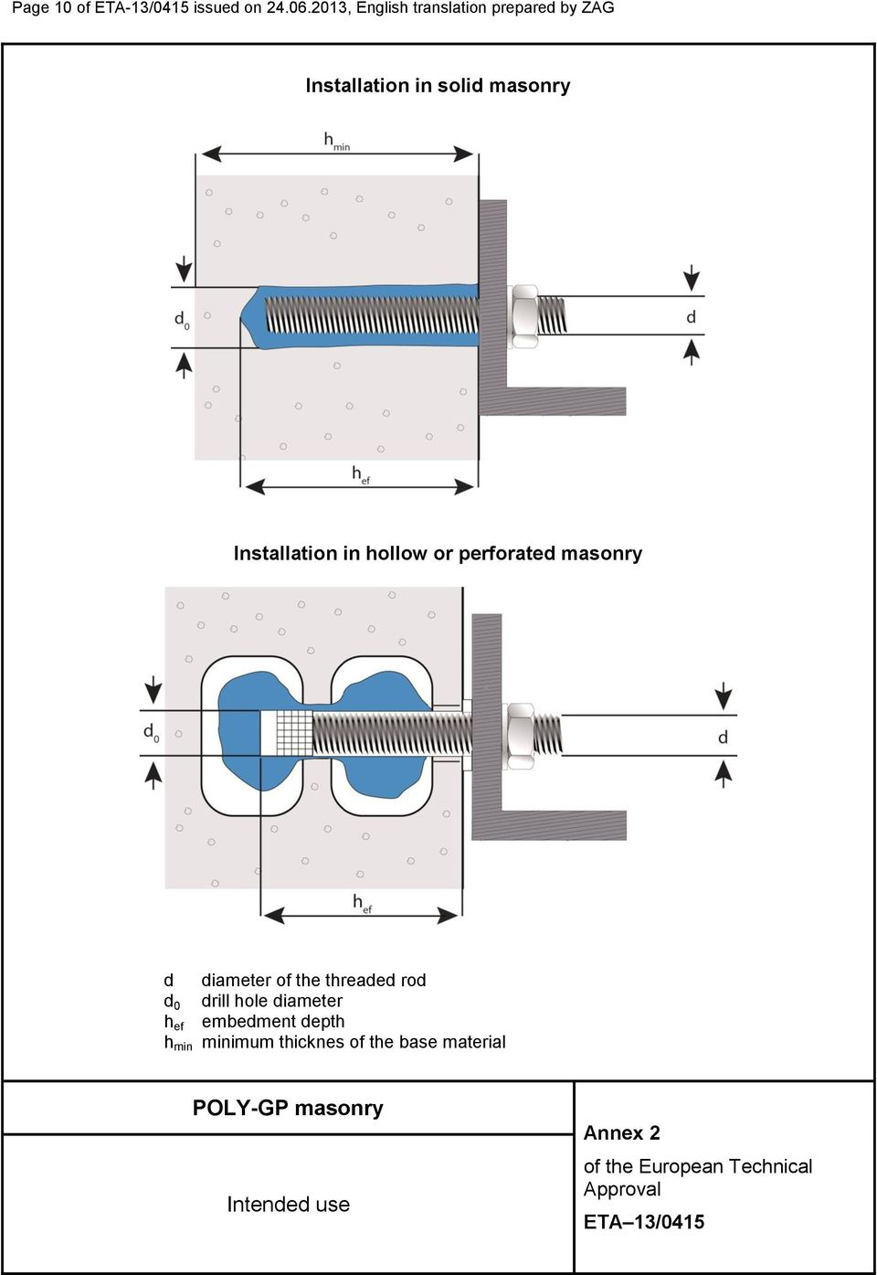 Installation in hollow or perforated masonry d diameter of the threaded
