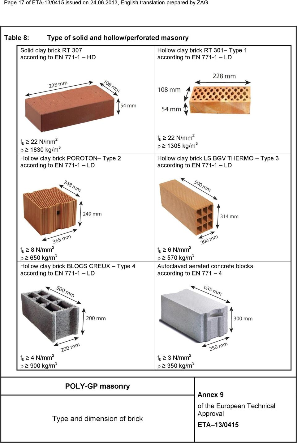 301 Type 1 according to EN 771-1 LD f b 22 N/mm 2 1830 kg/m 3 Hollow clay brick POROTON Type 2 according to EN 771-1 LD f b 22 N/mm 2 1305 kg/m 3 Hollow clay brick