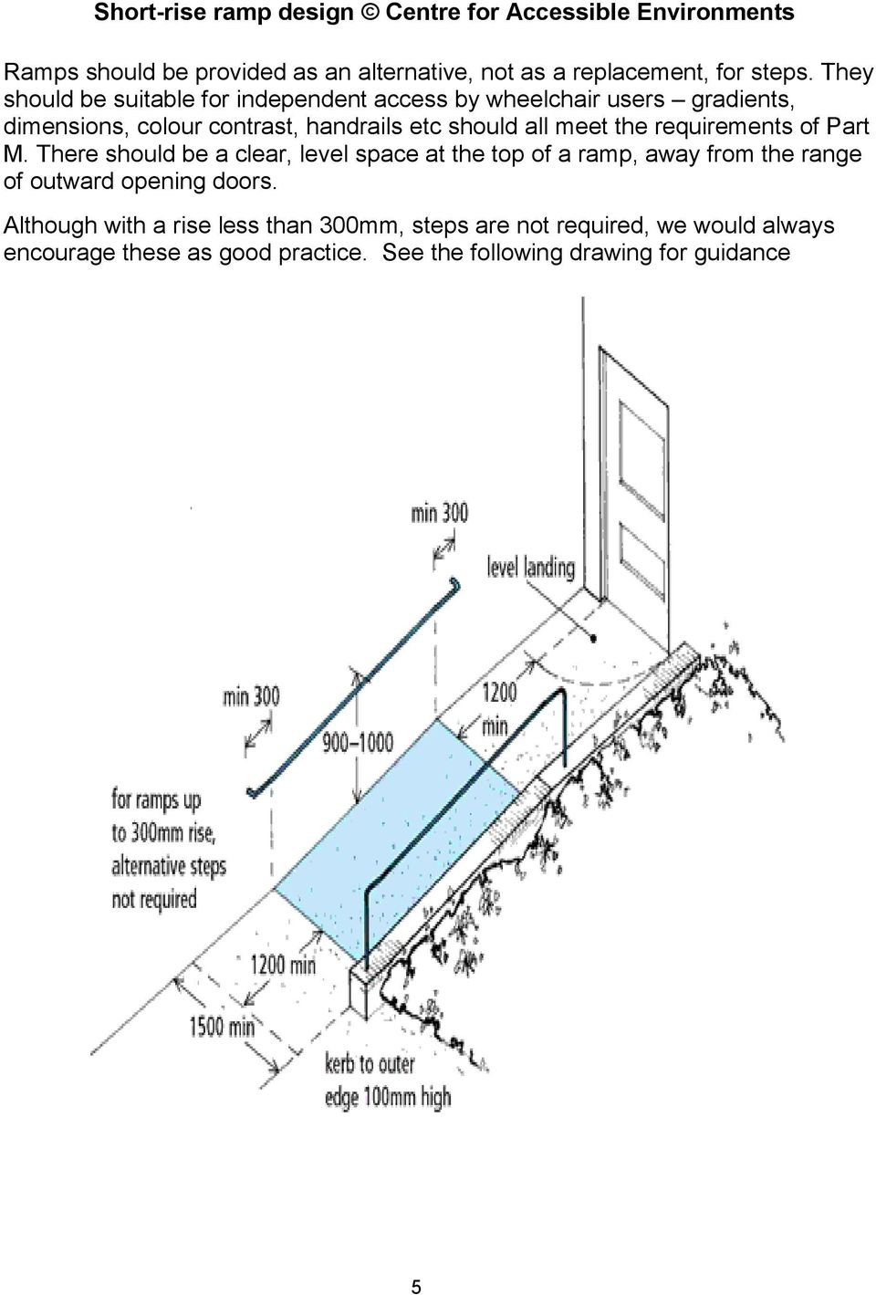the requirements of Part M. There should be a clear, level space at the top of a ramp, away from the range of outward opening doors.