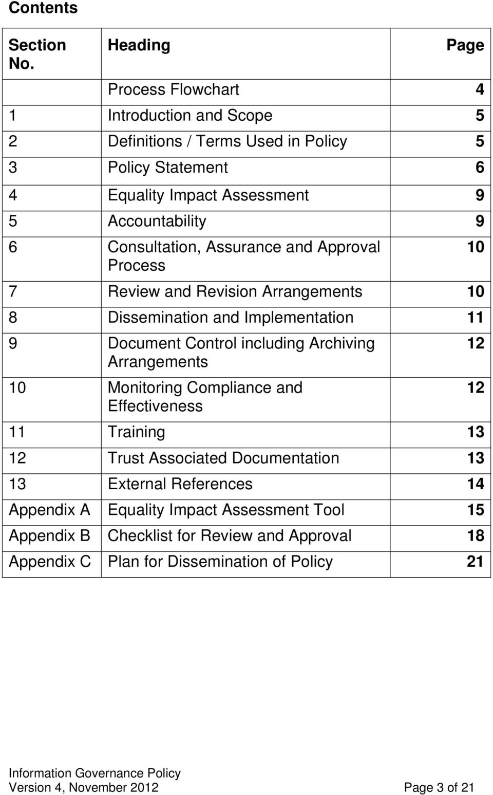 9 6 Consultation, Assurance and Approval Process 7 Review and Revision Arrangements 10 8 Dissemination and Implementation 11 9 Document Control including Archiving