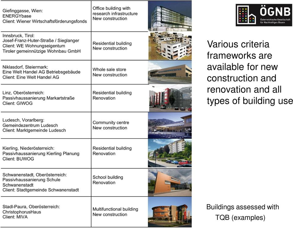 renovation and all types of building
