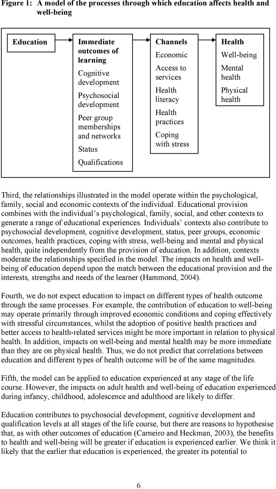 illustrated in the model operate within the psychological, family, social and economic contexts of the individual.