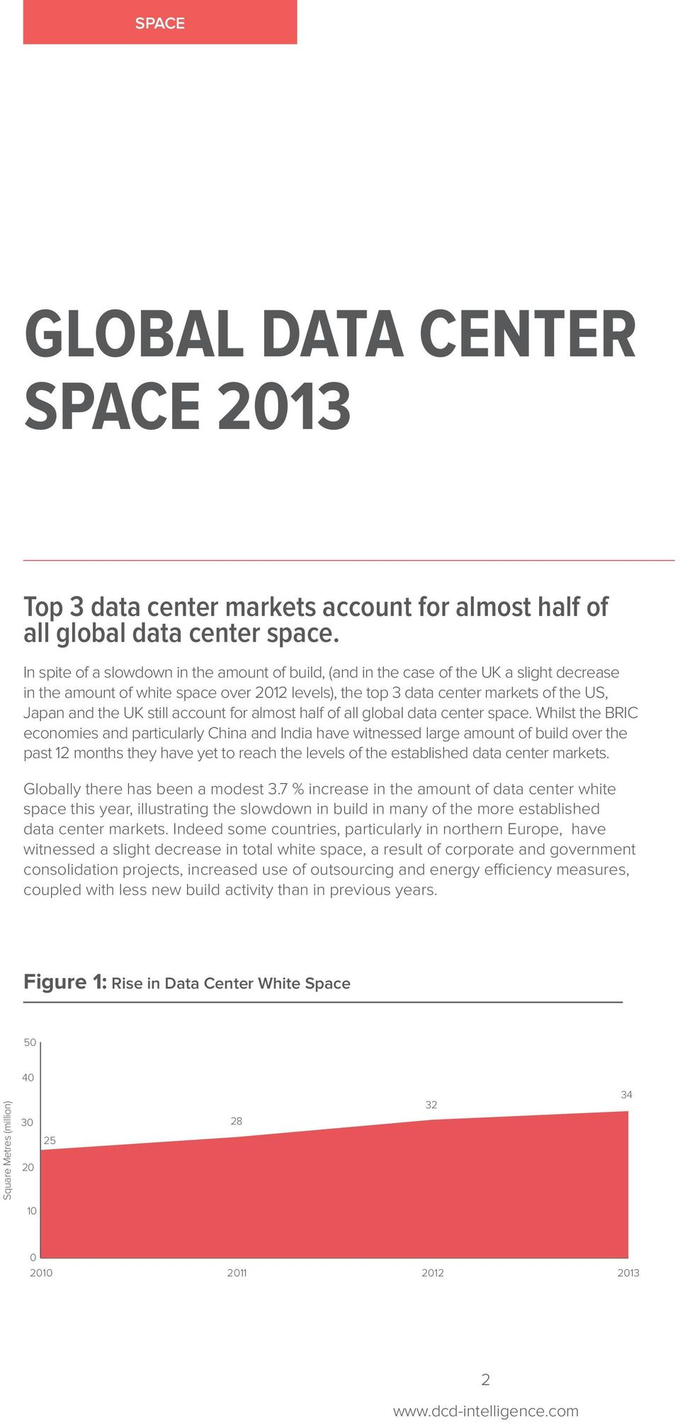 still account for almost half of all global data center space.