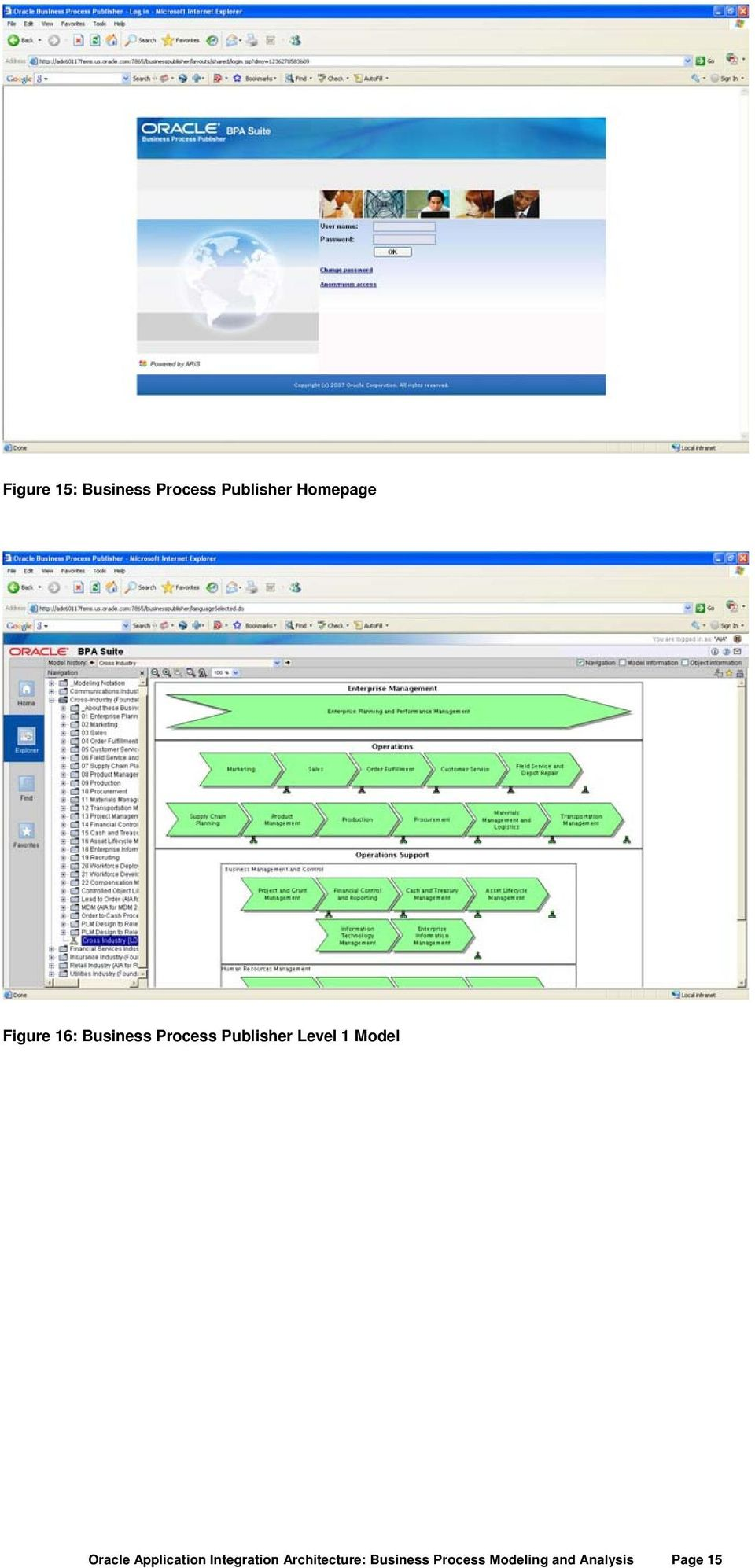 Model Oracle Application Integration