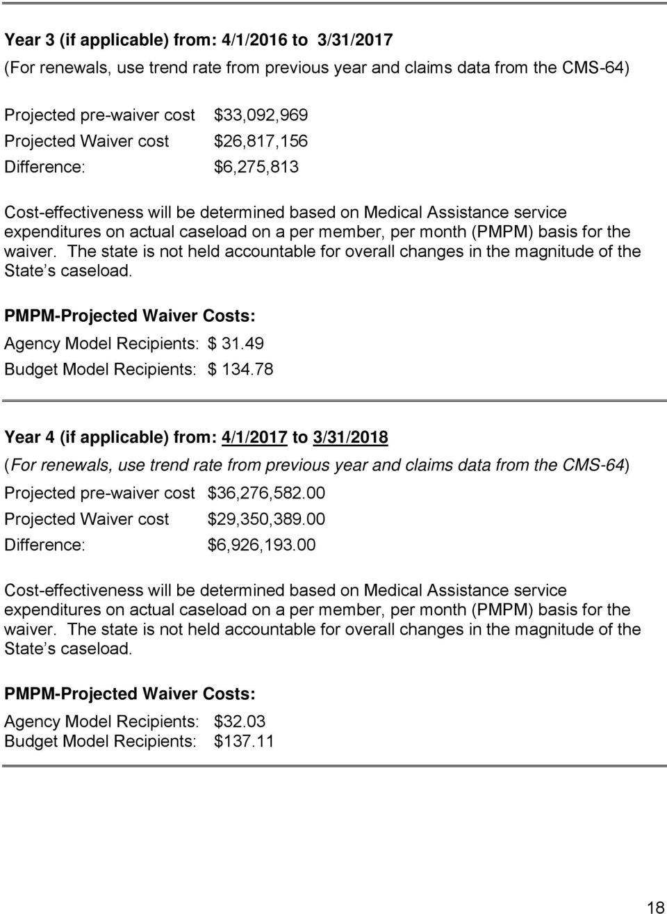 The state is not held accountable for overall changes in the magnitude of the State s caseload. PMPM-Projected Waiver Costs: Agency Model Recipients: $ 31.49 Budget Model Recipients: $ 134.