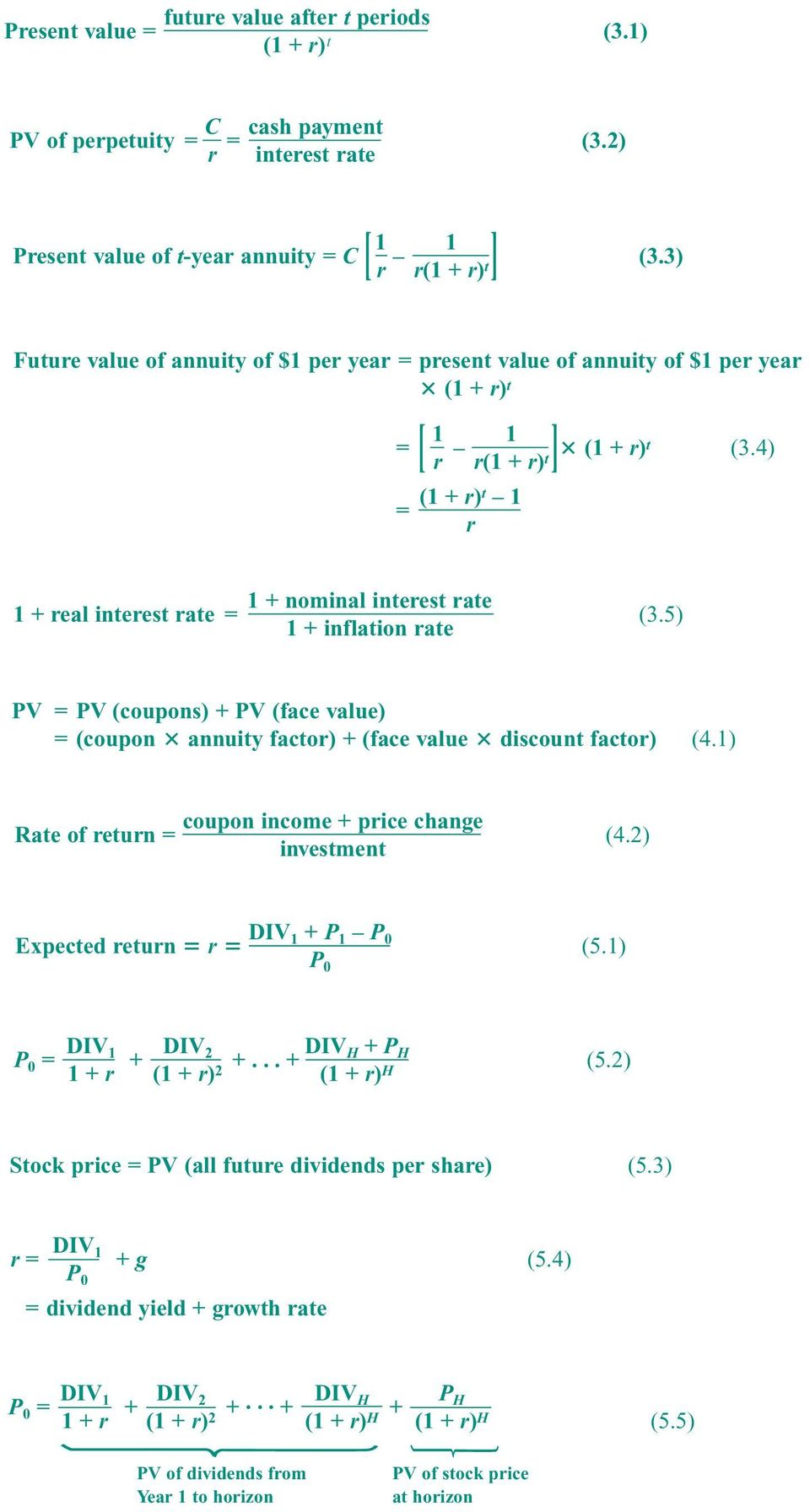 4) r r(1 + r) t = (1 + r)t 1 r 1 + real interest rate = 1 + nominal interest rate (3.