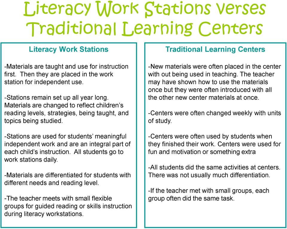 -Stations are used for students meaningful independent work and are an integral part of each child s instruction. All students go to work stations daily.
