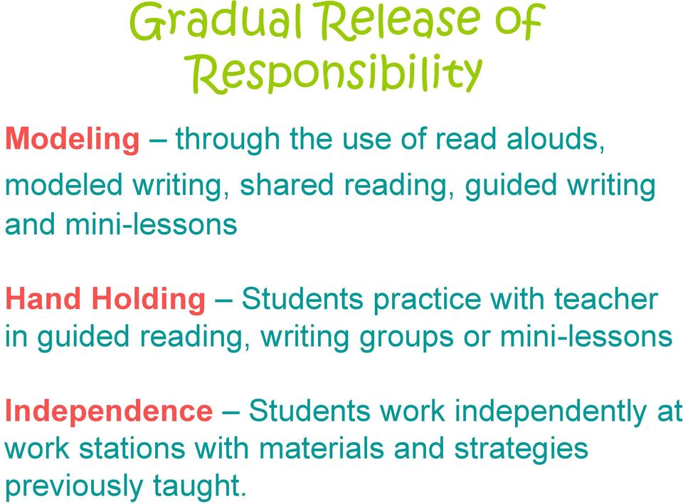 practice with teacher in guided reading, writing groups or mini-lessons Independence