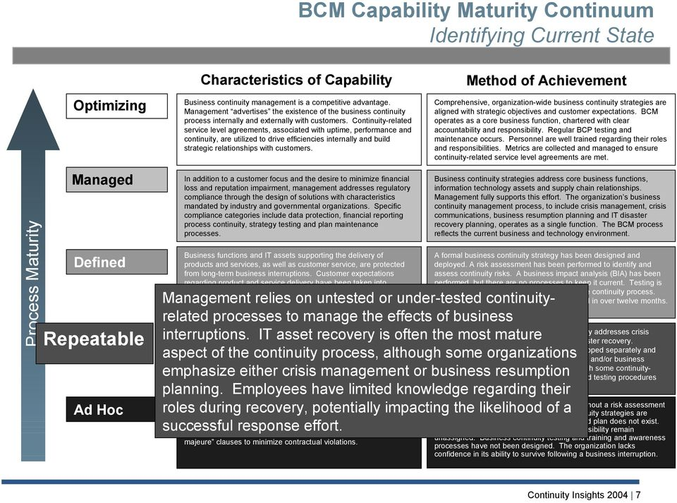 Continuity-related service level agreements, associated with uptime, performance and continuity, are utilized to drive efficiencies internally and build strategic relationships with customers.