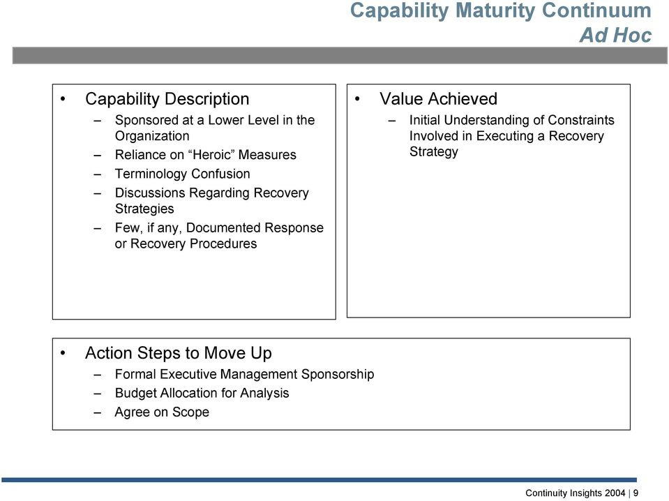 Recovery Procedures Value Achieved Initial Understanding of Constraints Involved in Executing a Recovery Strategy Action