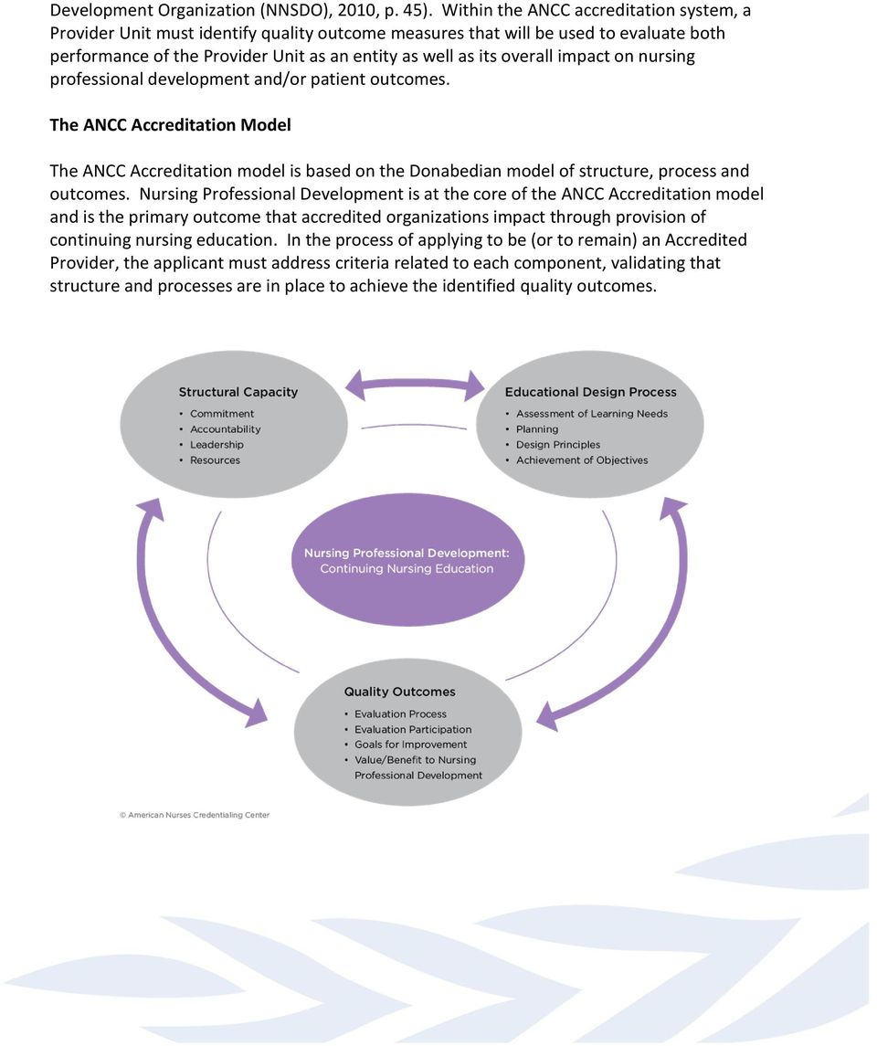 impact on nursing professional development and/or patient outcomes. The ANCC Accreditation Model The ANCC Accreditation model is based on the Donabedian model of structure, process and outcomes.