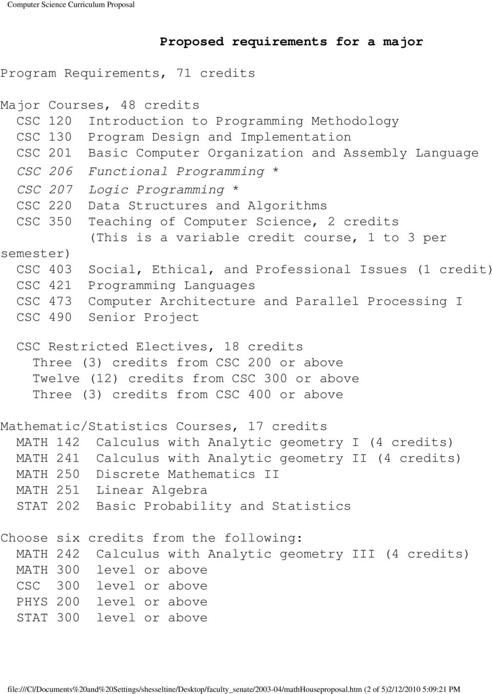 is a variable credit course, 1 to 3 per semester) CSC 403 Social, Ethical, and Professional Issues (1 credit) CSC 421 Programming Languages CSC 473 Computer Architecture and Parallel Processing I CSC