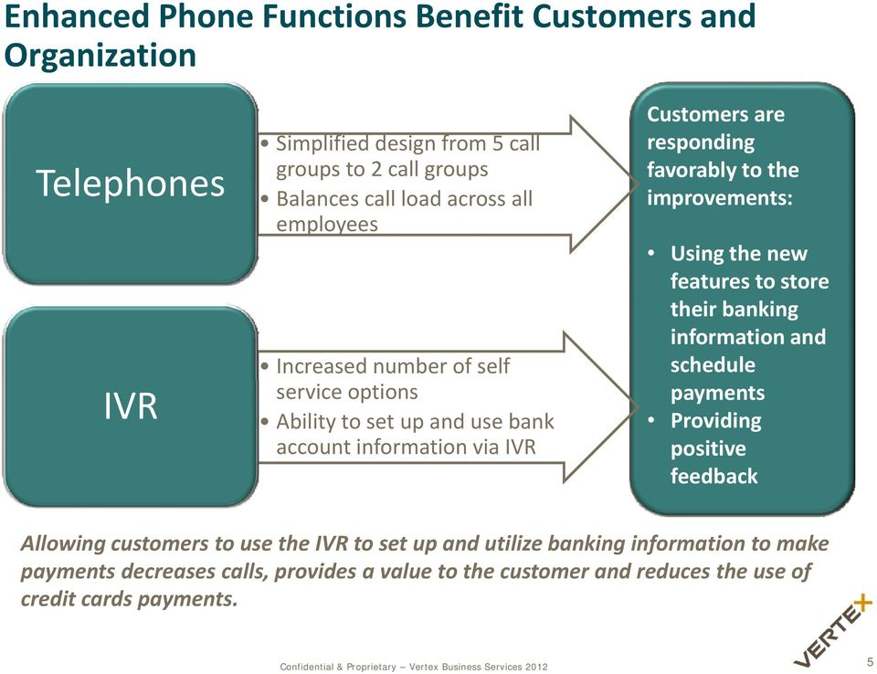 features to store their banking information and schedule payments Providing positive feedback Allowing customers to use the IVR to set up and utilize banking information