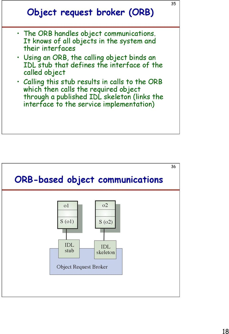 the interface of the called object Calling this stub results in calls to the ORB which then calls the required object