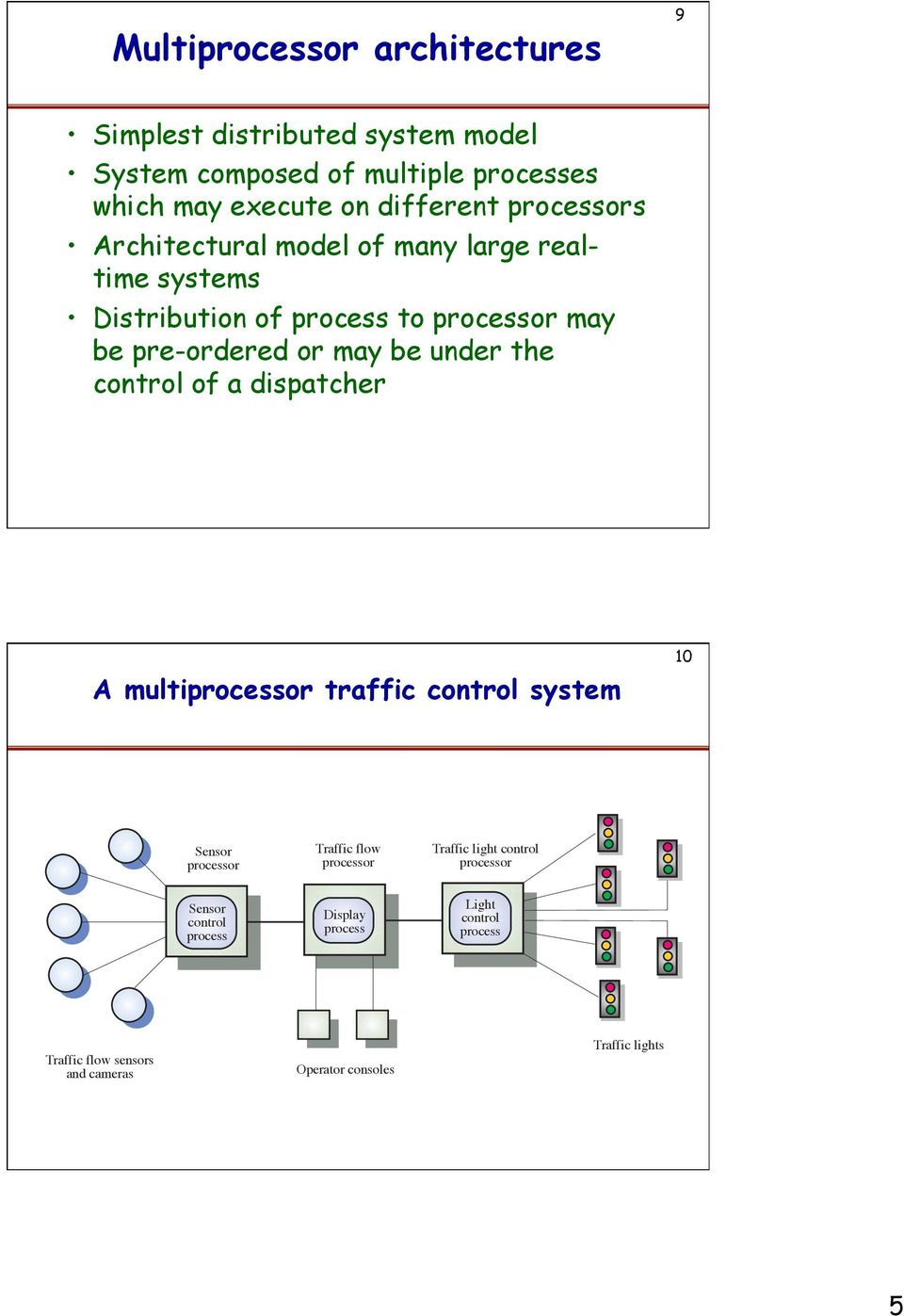 the control of a dispatcher A multiprocessor traffic control system 10 Sensor processor Traffic flow processor Traffic light control