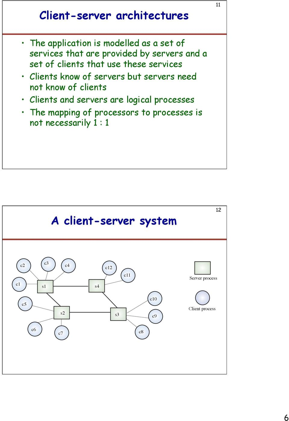 clients Clients and servers are logical processes The mapping of processors to processes is not necessarily