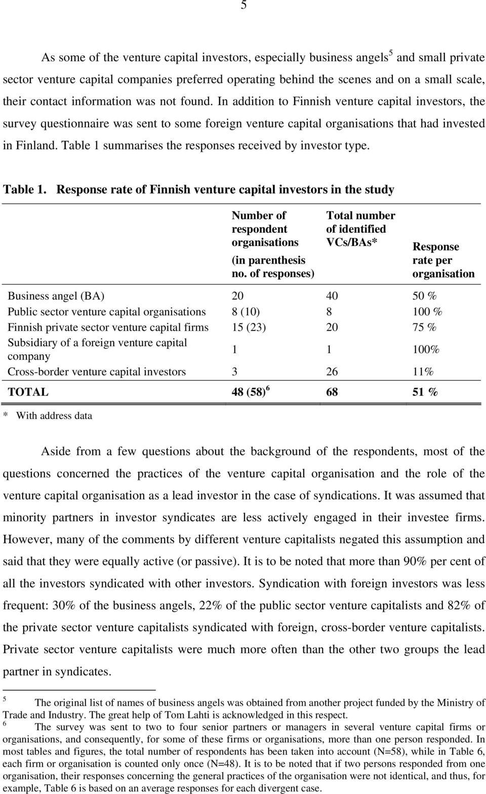 Table 1 summarises the responses received by investor type. Table 1. Response rate of Finnish venture capital investors in the study Number of respondent organisations (in parenthesis no.