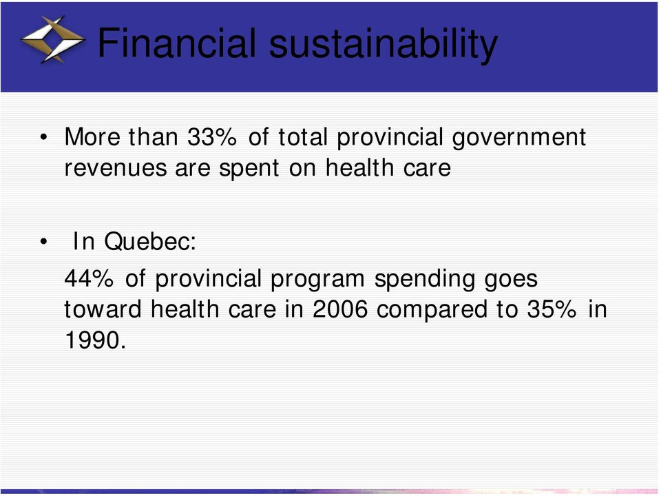care In Quebec: 44% of provincial program spending