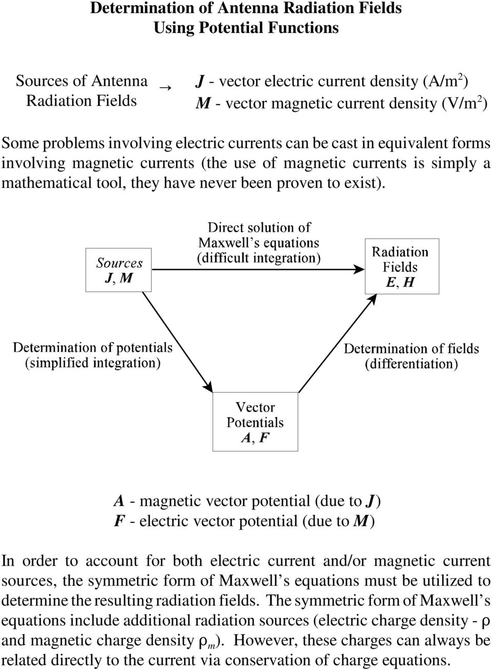 A - magnetic vector potential (due to J) F - electric vector potential (due to M) In order to account for both electric current and/or magnetic current sources, the symmetric form of Maxwell s