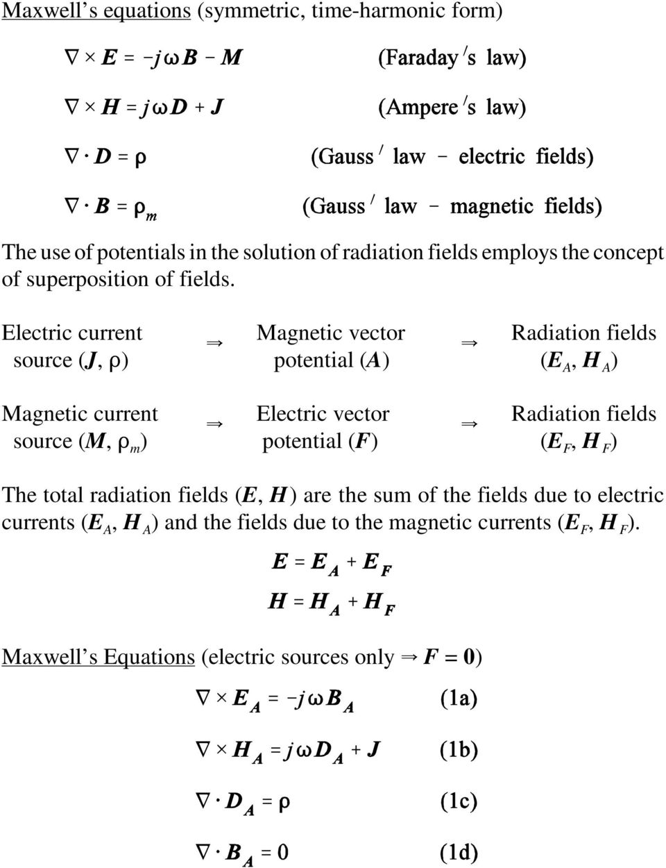 Electric current Y Magnetic vector Radiation fields Y source (J, D) potential (A) (E A, H A ) Magnetic current Y Electric vector Radiation