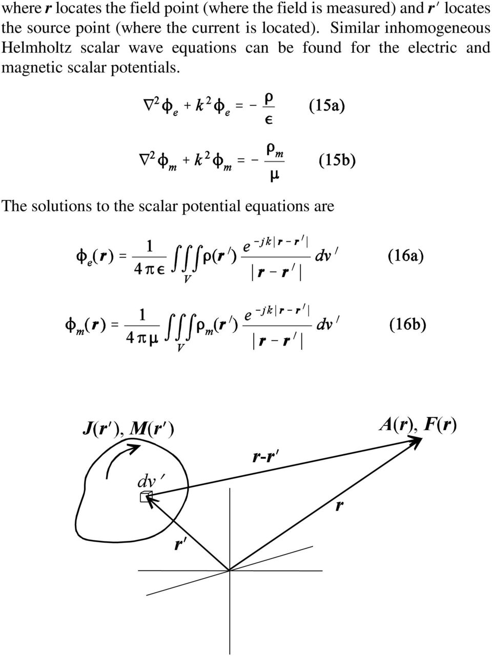 Similar inhomogeneous Helmholtz scalar wave equations can be found for