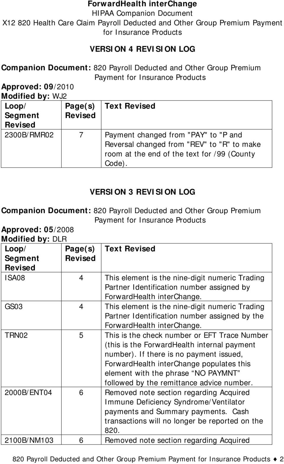 VERSION 3 REVISION LOG Companion Document: 820 Payroll Deducted and Other Group Premium Payment Approved: 05/2008 Modified by: DLR Loop/ Segment Page(s) Text ISA08 4 This element is the nine-digit