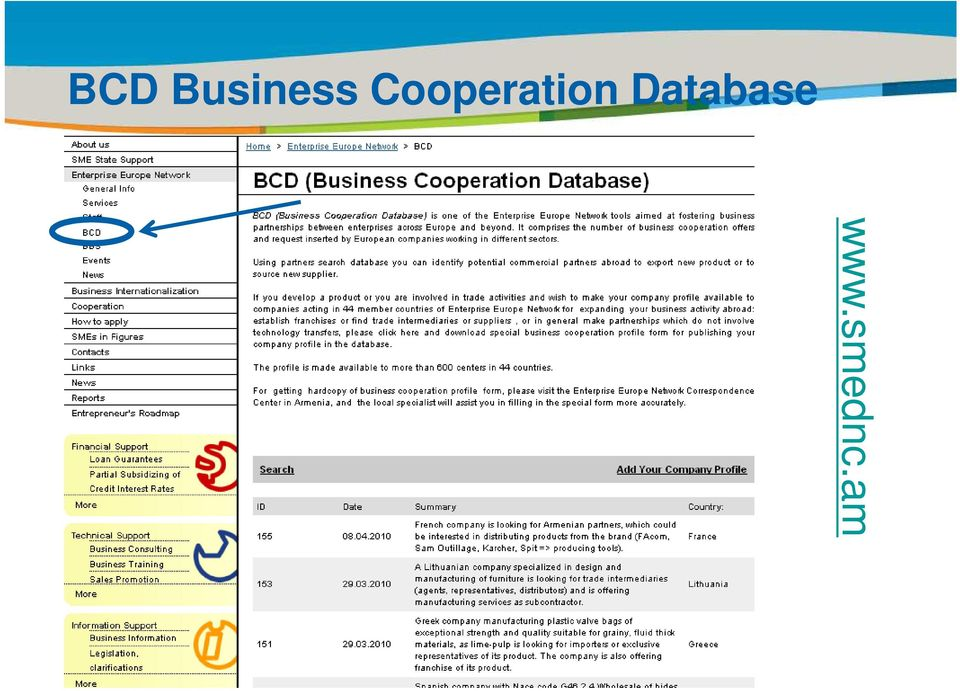 BCD Business