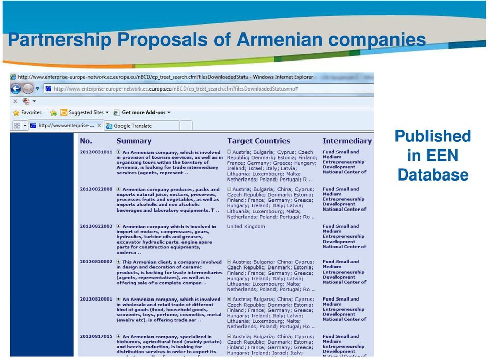 Partnership Proposals of