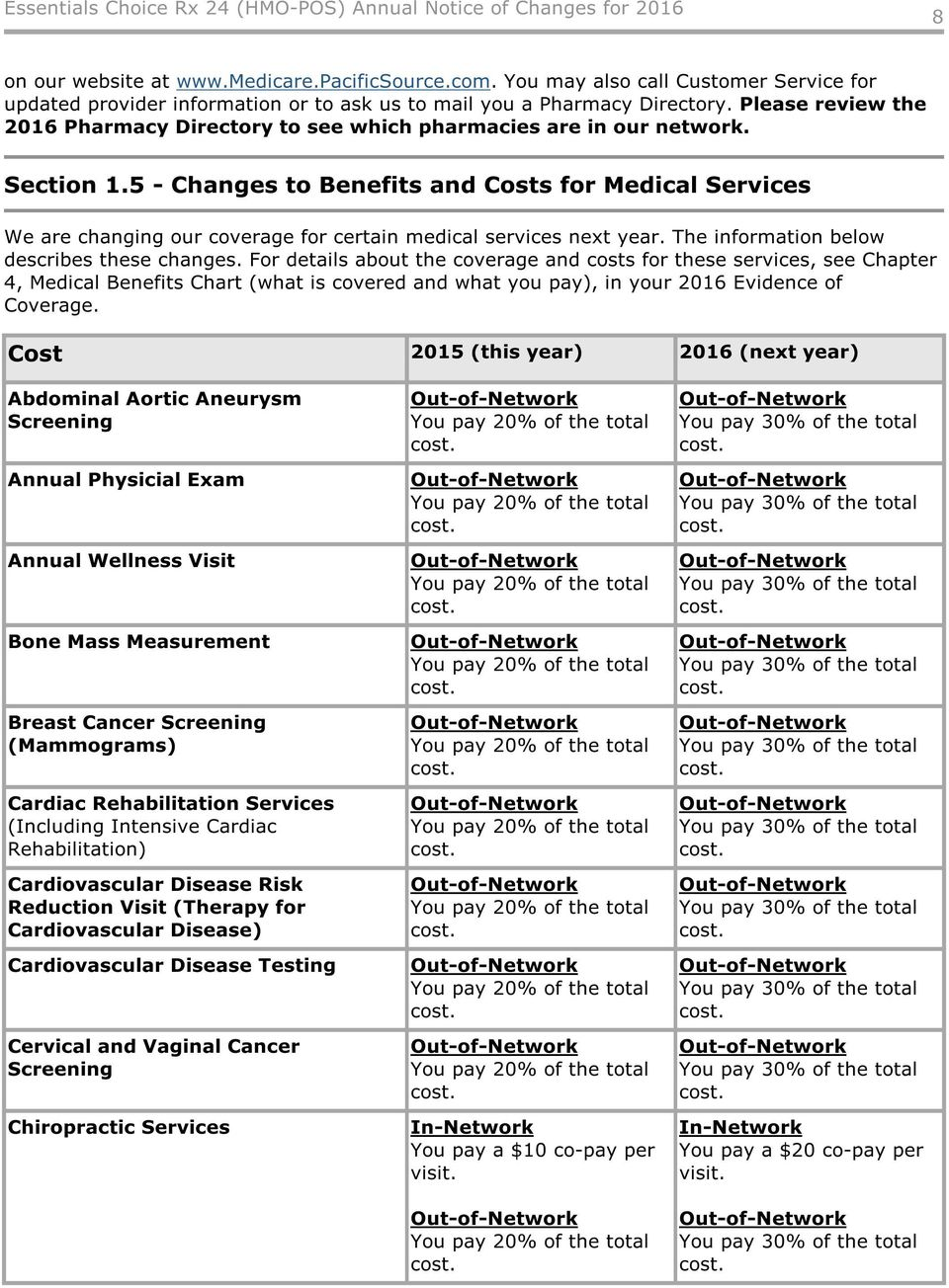 5 - Changes to Benefits and Costs for Medical Services We are changing our coverage for certain medical services next year. The information below describes these changes.