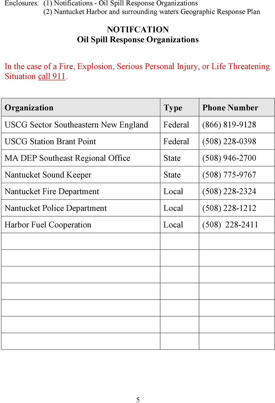 Organization Type Phone Number USCG Sector Southeastern New England Federal (866) 819-9128 USCG Station Brant Point Federal (508) 228-0398 MA DEP Southeast Regional