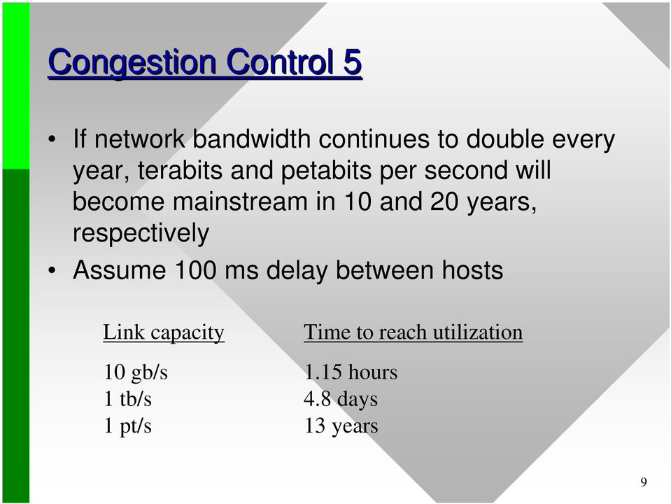 20 years, respectively Assume 100 ms delay between hosts Link capacity