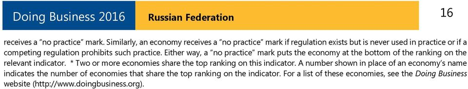 such practice. Either way, a no practice mark puts the economy at the bottom of the ranking on the relevant indicator.