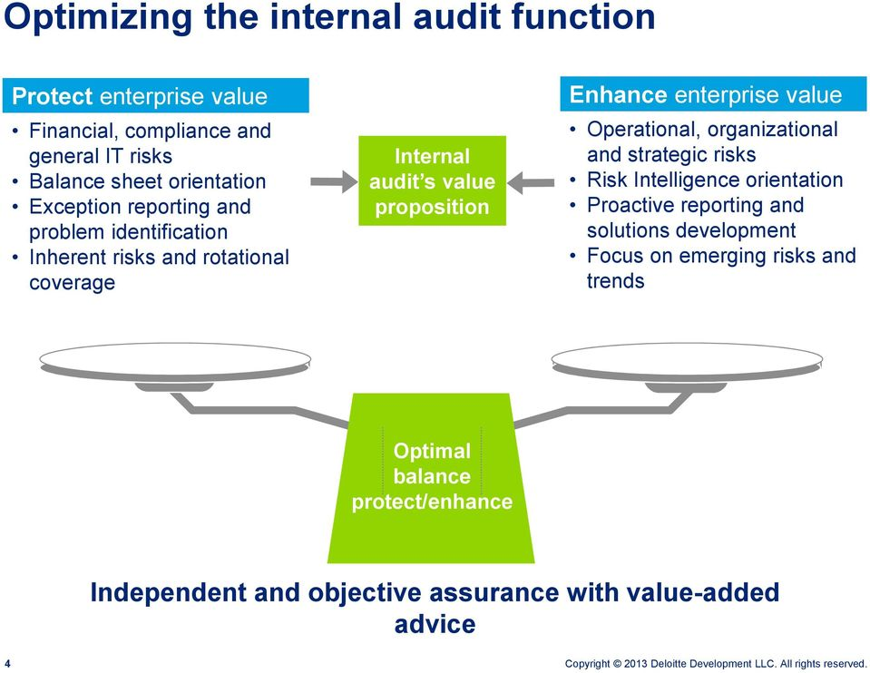 enterprise value Operational, organizational and strategic risks Risk Intelligence orientation Proactive reporting and solutions