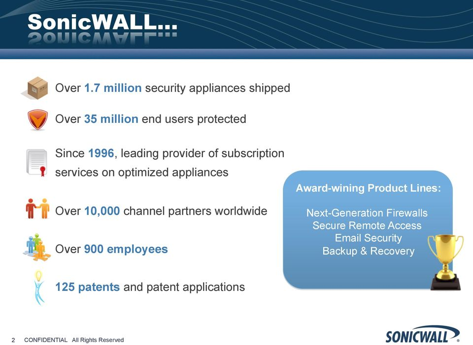 leading provider of subscription services on optimized appliances Over 10,000 channel