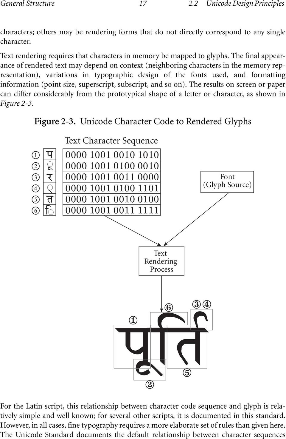 The final appearance of rendered text may depend on context (neighboring characters in the memory representation), variations in typographic design of the fonts used, and formatting information