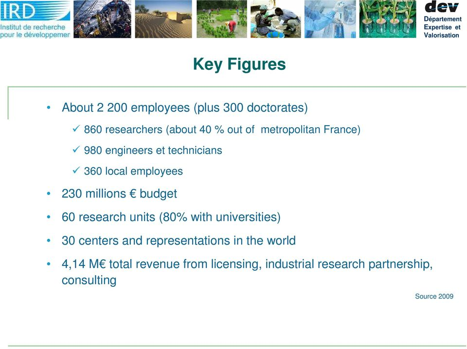 budget 60 research units (80% with universities) 30 centers and representations in the