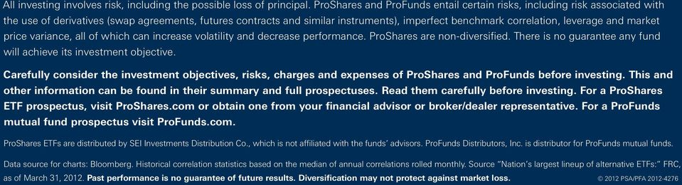 leverage and market price variance, all of which can increase volatility and decrease performance. ProShares are non-diversified. There is no guarantee any fund will achieve its investment objective.