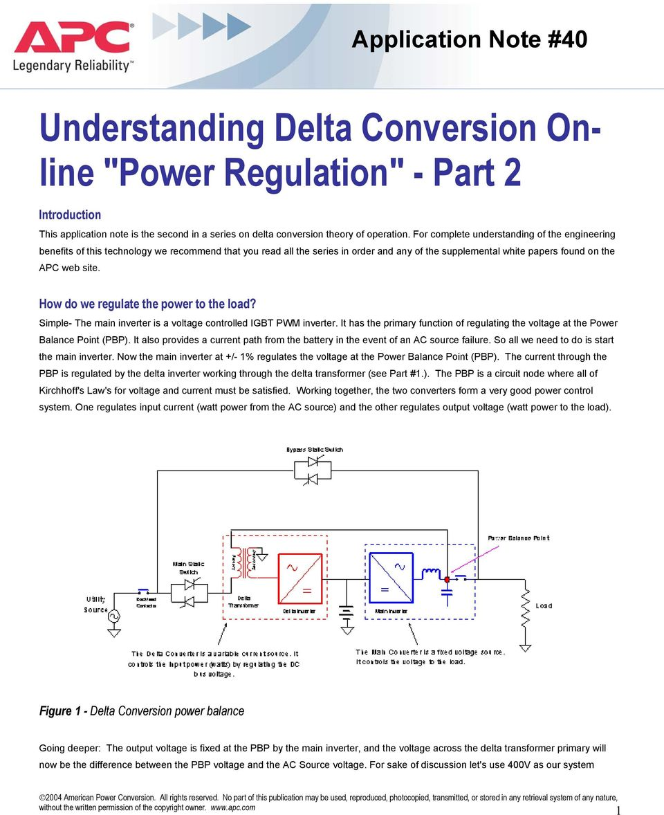 How do we regulate the power to the load? Simple- The main inverter is a voltage controlled IGBT PWM inverter. It has the primary function of regulating the voltage at the Power Balance Point (PBP).
