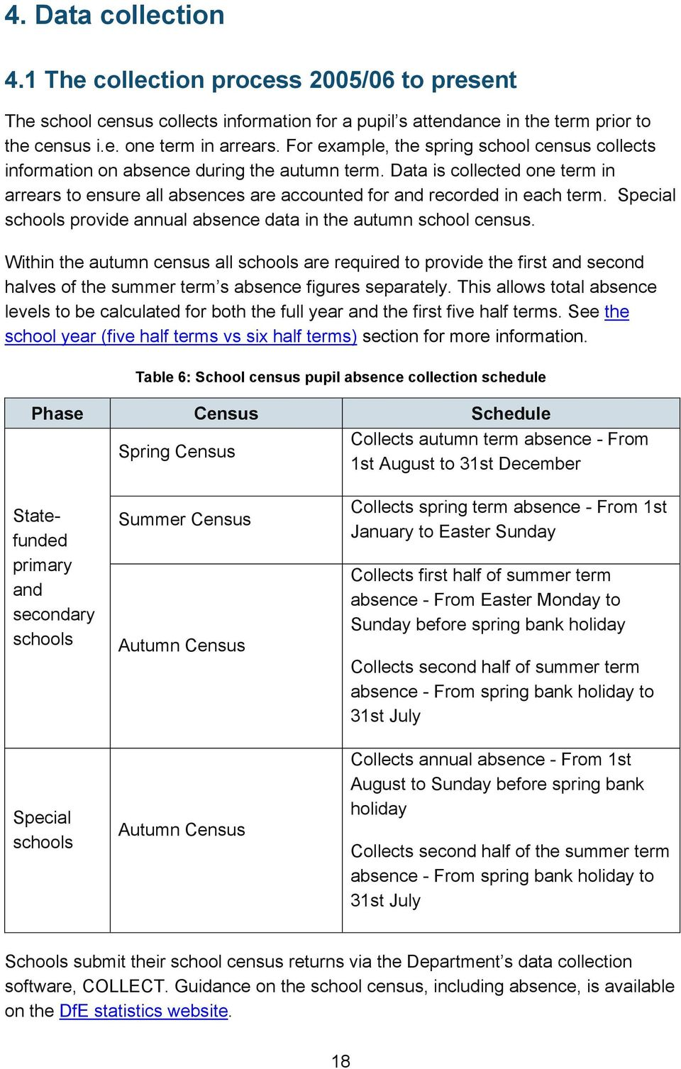 Special schools provide annual absence data in the autumn school census.